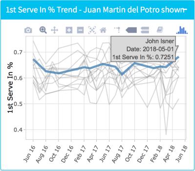 JMDP_Stat